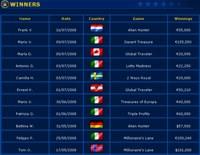 winners europa